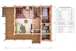 Планировка маленьких домов или как максимально использовать каждый квадратный метр?